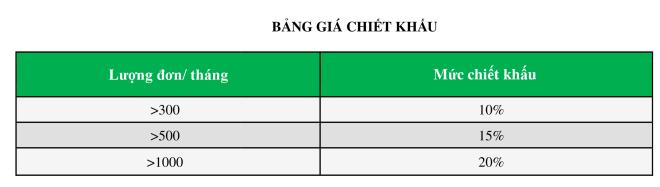 bang-gia-chiet-khau