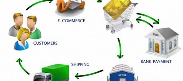 Linh hoạt trong thương mại điện tử